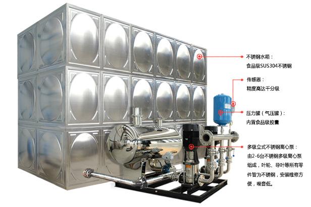 宿州不銹鋼保溫水箱生產廠家輝煌供水設備有限公司